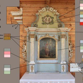 Šv. Jurgio altoriaus retabulo polichromijos sluoksnių schema. Autorius – Rolandas Vičys