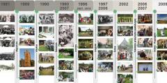 Pristatome virtualią muziejaus metų ciklo švenčių laiko juostą!